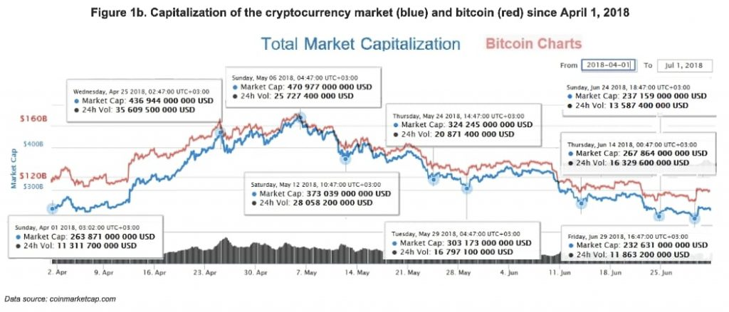 market traders institute cryptocurrency