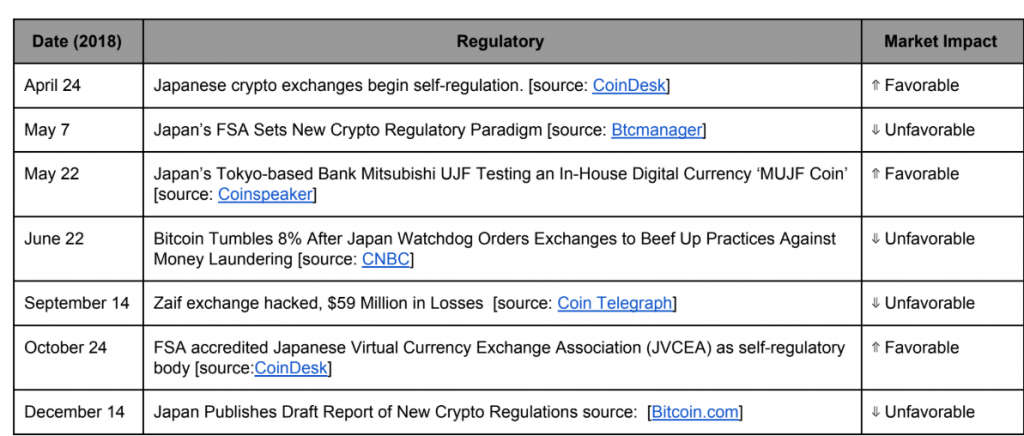 what is happening in cryptocurrency market
